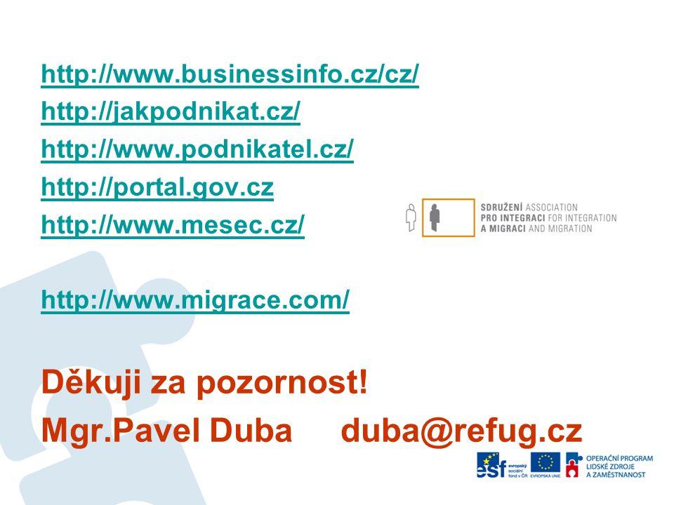 Mgr.Pavel Duba duba@refug.cz