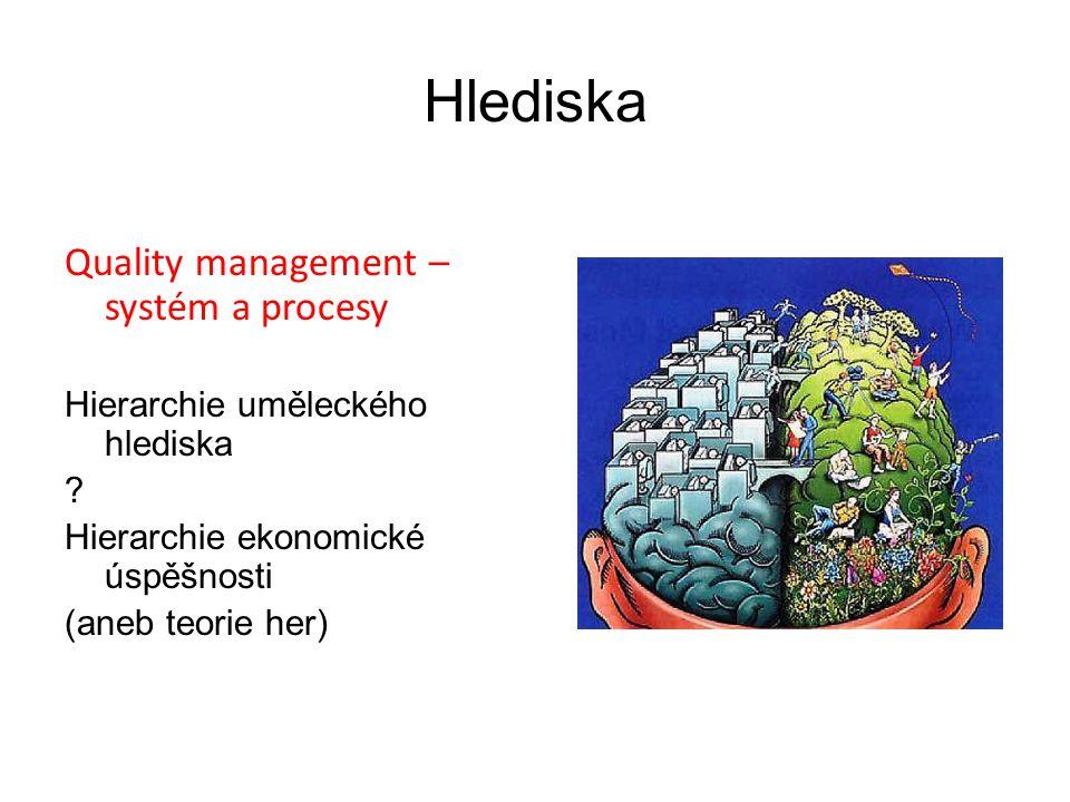 Hlediska Quality management – systém a procesy