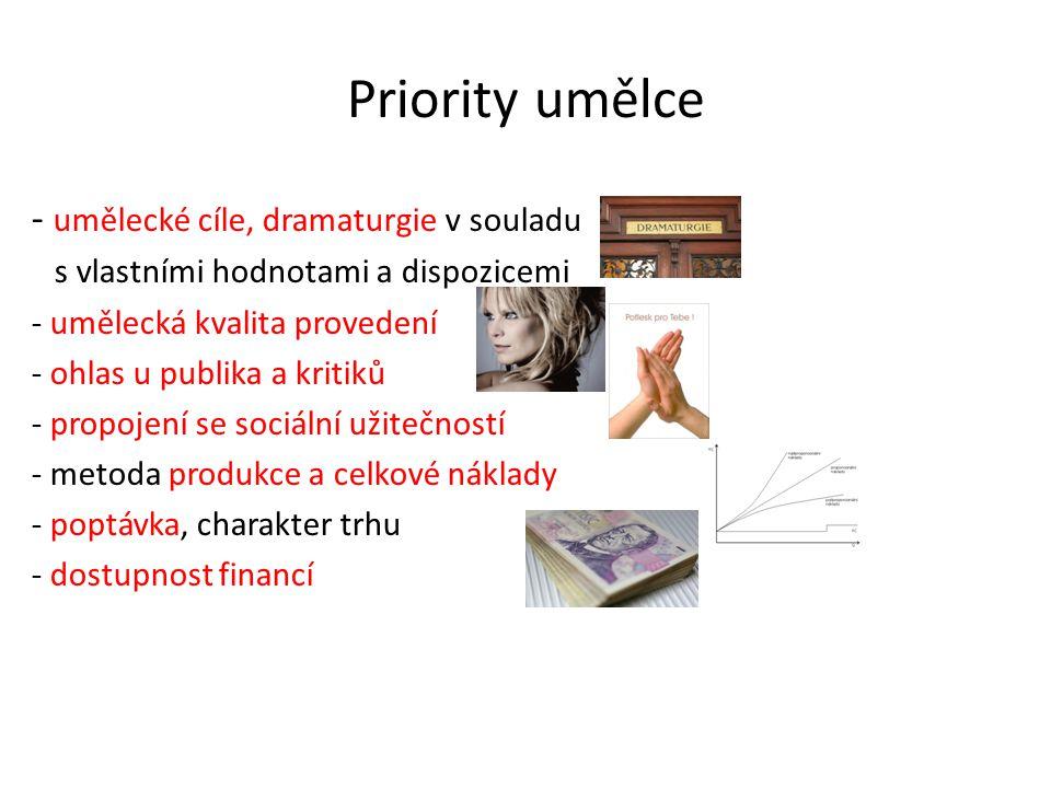 Priority umělce - umělecké cíle, dramaturgie v souladu
