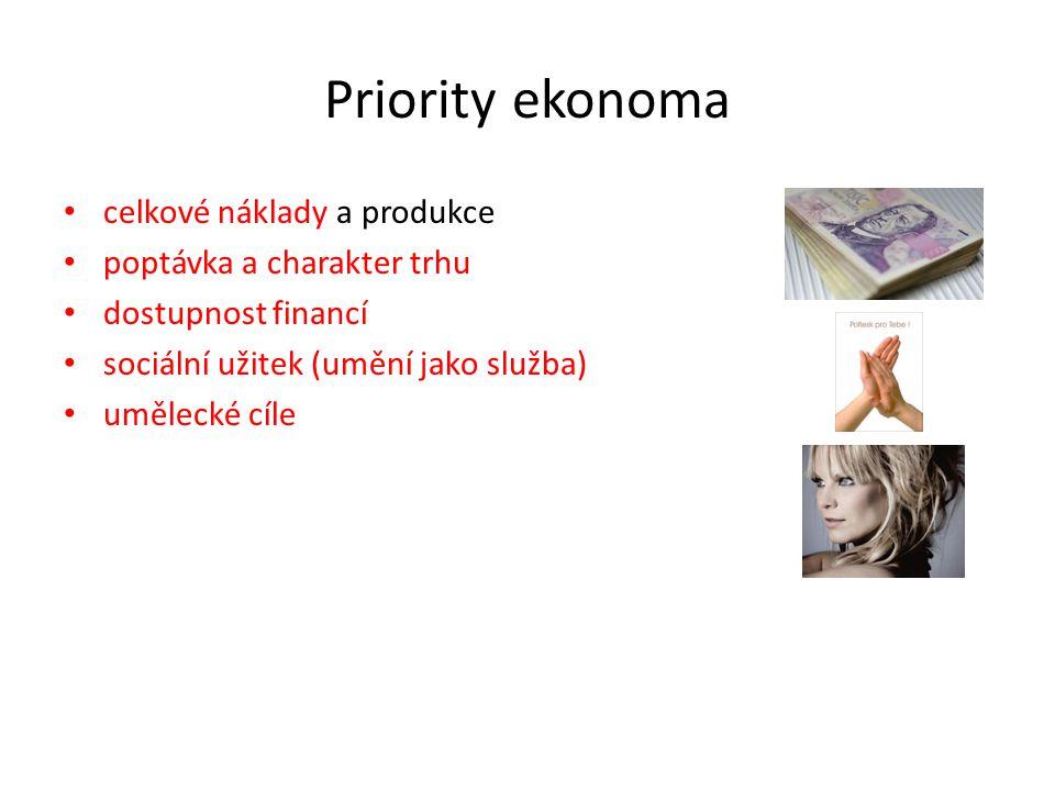 Priority ekonoma celkové náklady a produkce poptávka a charakter trhu
