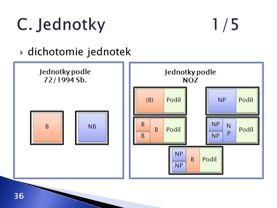 C. Jednotky 1/5 dichotomie jednotek 36 Jednotky podle 72/1994 Sb.