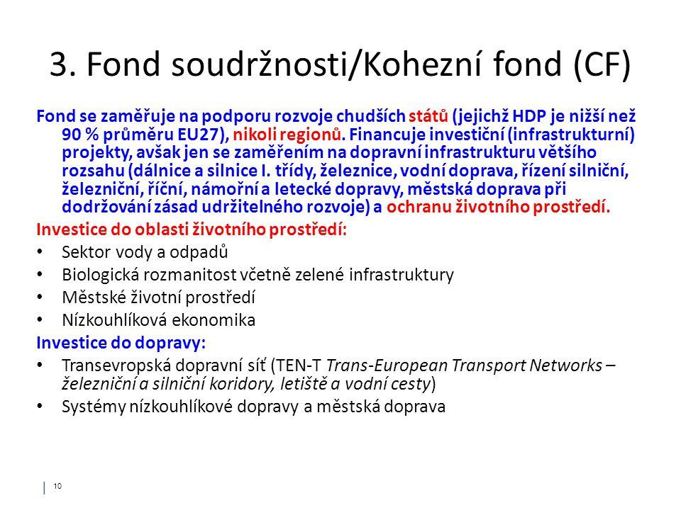 3. Fond soudržnosti/Kohezní fond (CF)