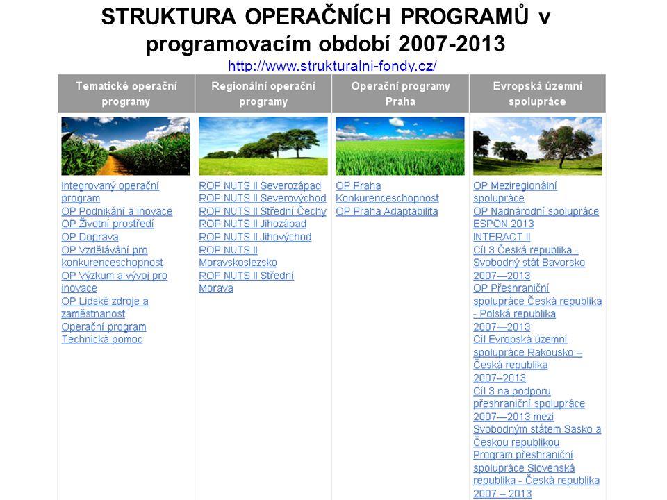 STRUKTURA OPERAČNÍCH PROGRAMŮ v programovacím období 2007-2013 ● http://www.strukturalni-fondy.cz/