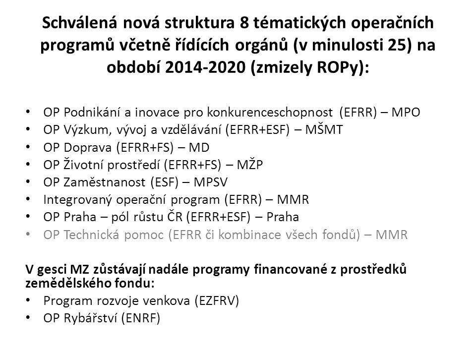 Schválená nová struktura 8 tématických operačních programů včetně řídících orgánů (v minulosti 25) na období 2014-2020 (zmizely ROPy):