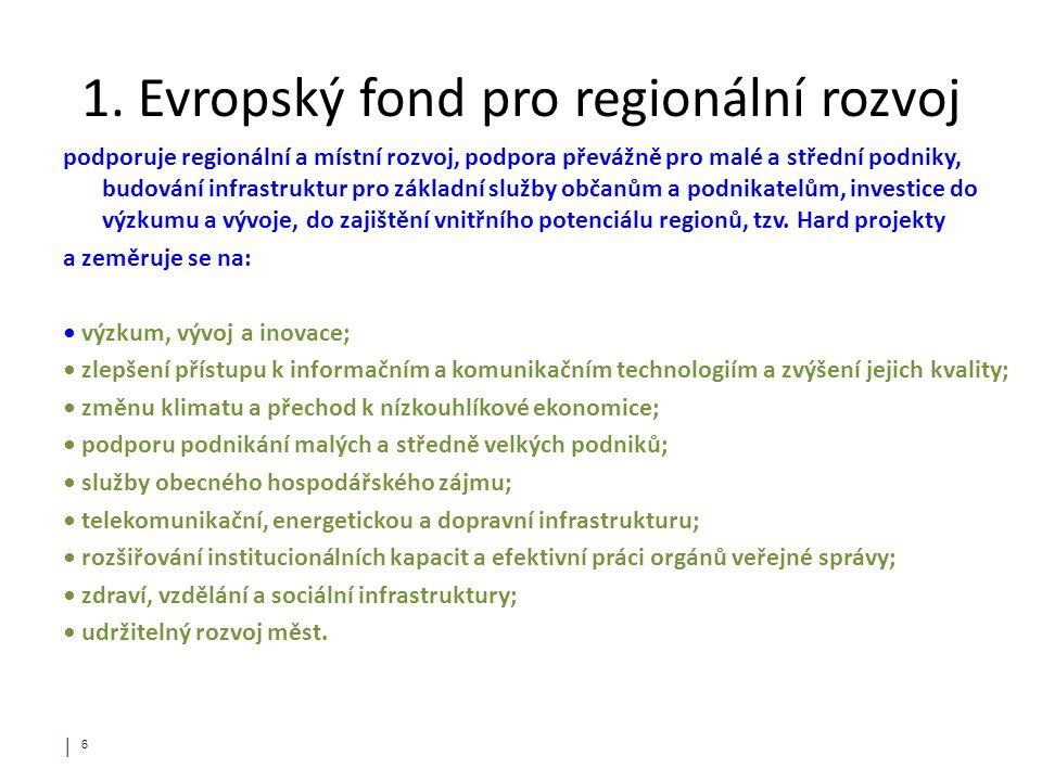 1. Evropský fond pro regionální rozvoj