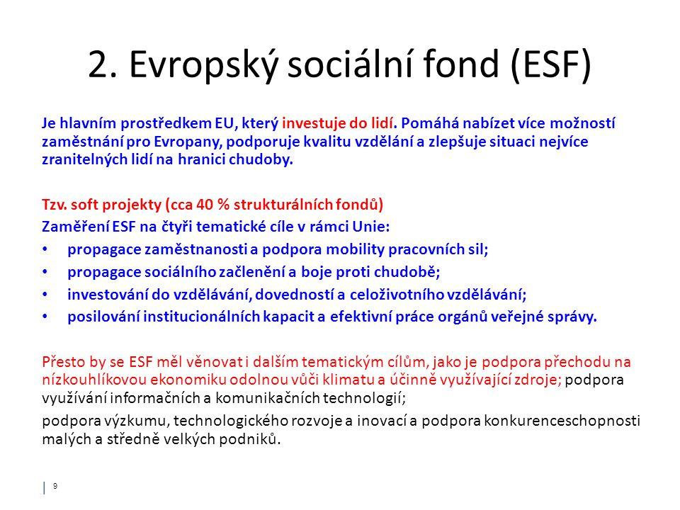 2. Evropský sociální fond (ESF)