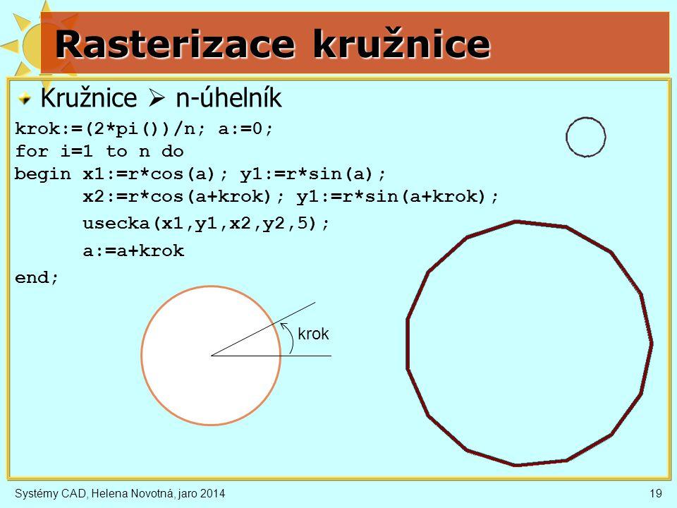 Rasterizace kružnice Kružnice  n-úhelník