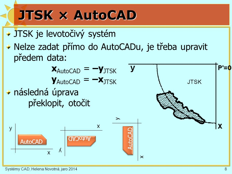 JTSK × AutoCAD JTSK je levotočivý systém