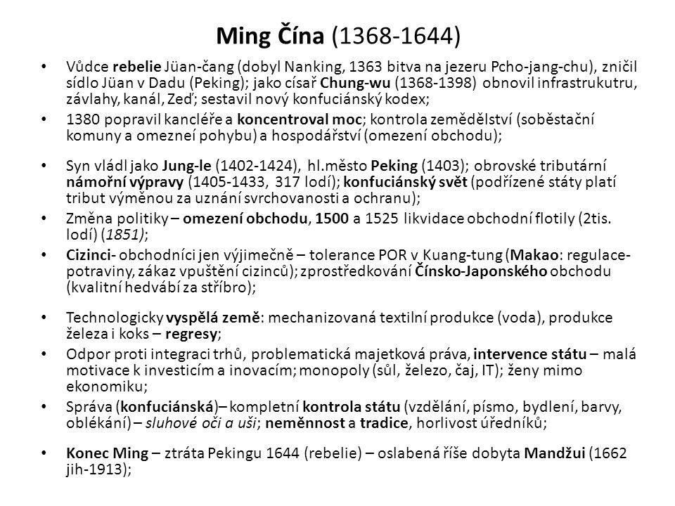 Ming Čína (1368-1644)