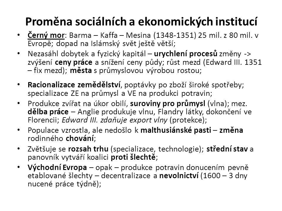 Proměna sociálních a ekonomických institucí