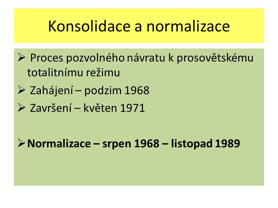 Konsolidace a normalizace