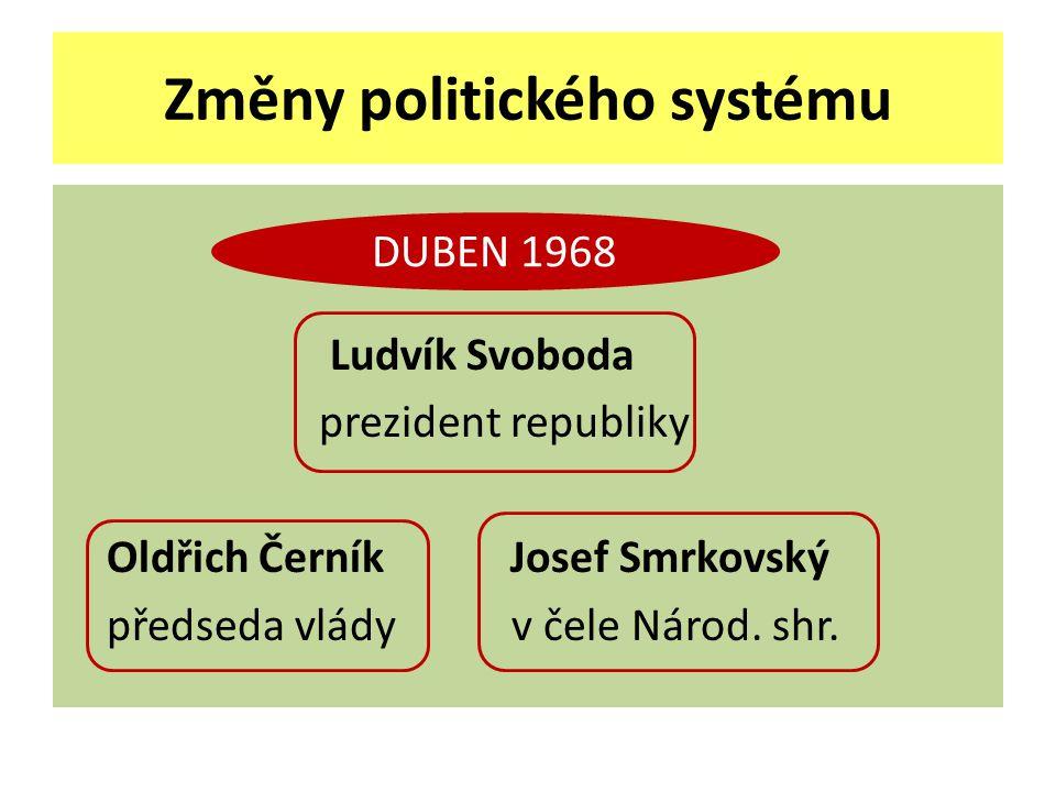 Změny politického systému