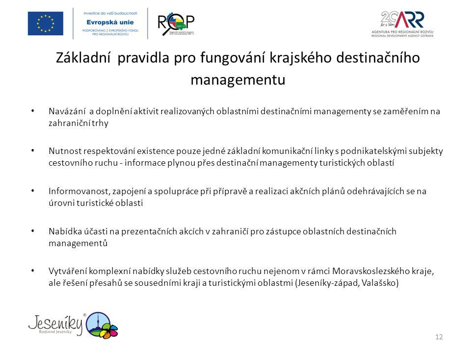 Základní pravidla pro fungování krajského destinačního managementu