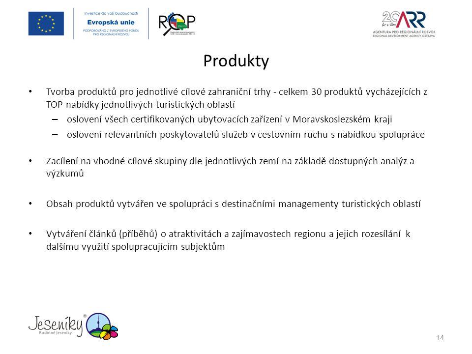 Produkty Tvorba produktů pro jednotlivé cílové zahraniční trhy - celkem 30 produktů vycházejících z TOP nabídky jednotlivých turistických oblastí.
