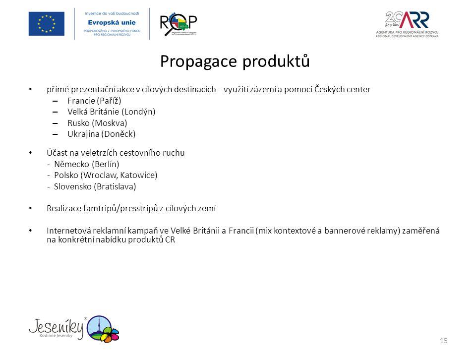 Propagace produktů přímé prezentační akce v cílových destinacích - využití zázemí a pomoci Českých center.