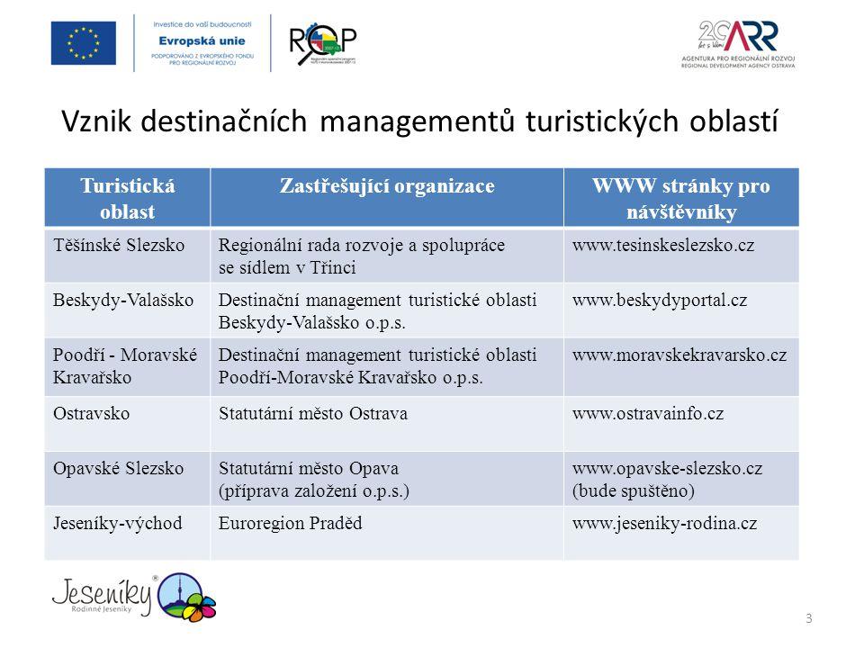 Vznik destinačních managementů turistických oblastí