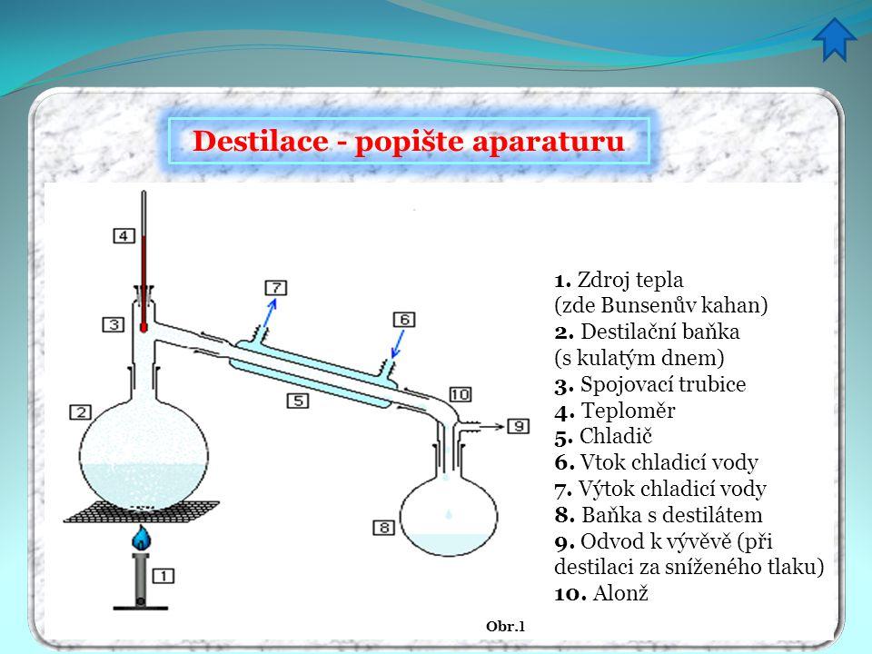 Destilace - popište aparaturu