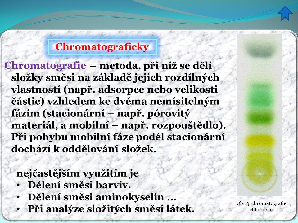 Obr.3 chromatografie chlorofylu