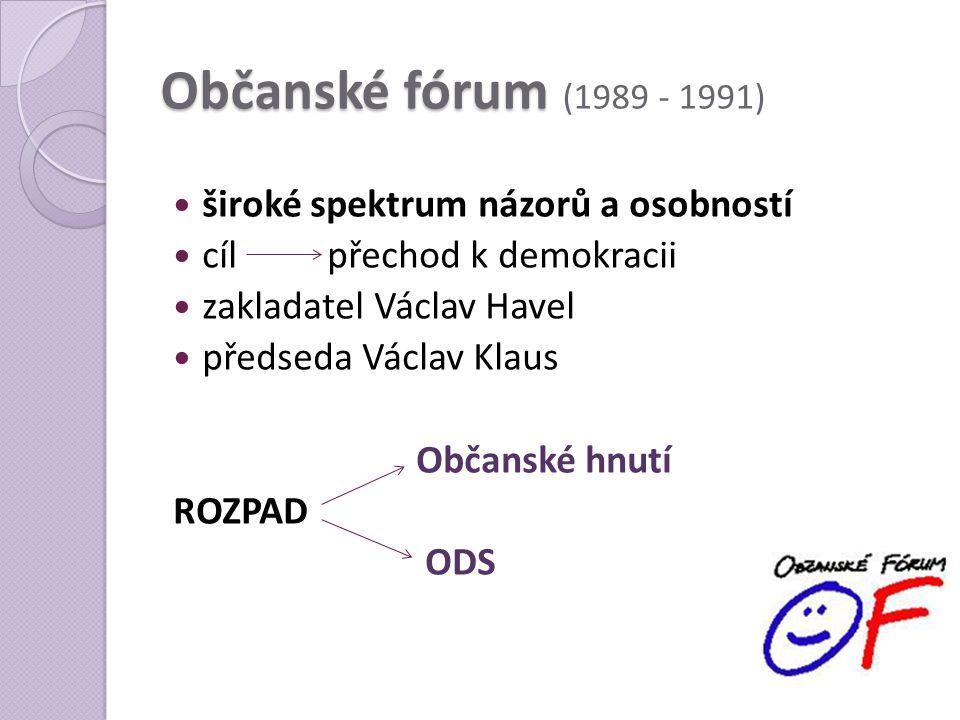 Občanské fórum (1989 - 1991) široké spektrum názorů a osobností
