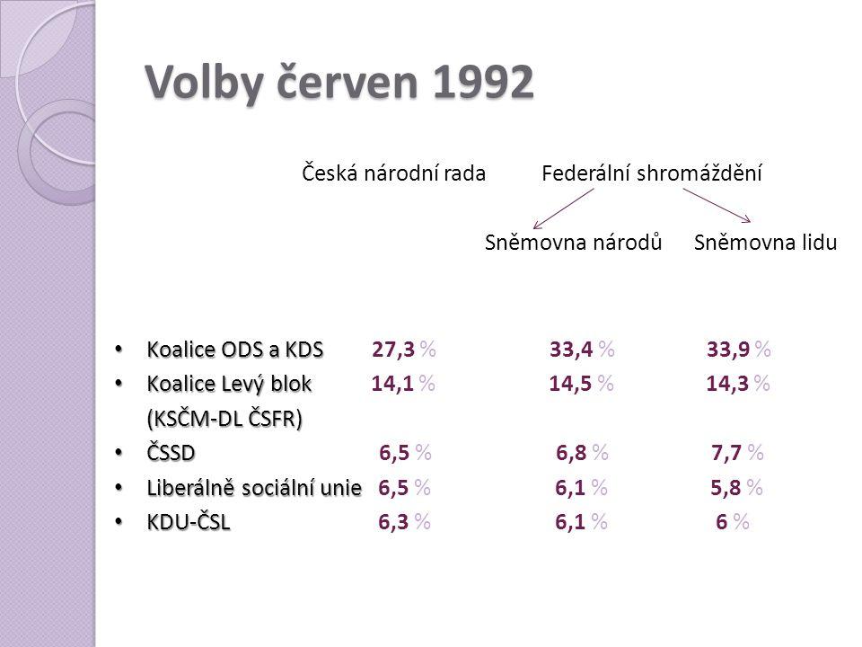 Volby červen 1992 Česká národní rada Federální shromáždění