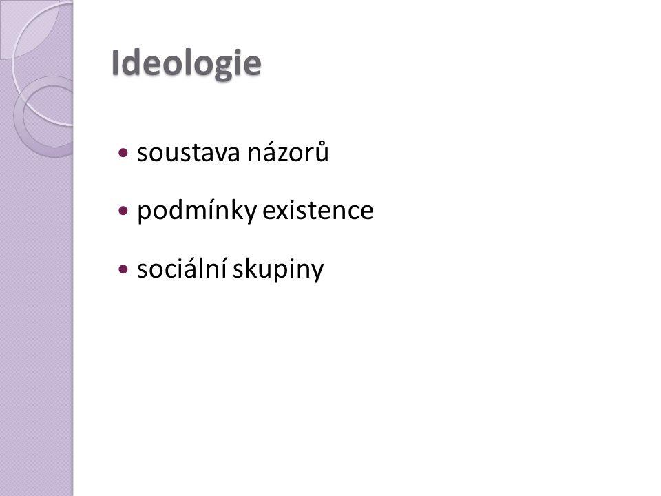 Ideologie soustava názorů podmínky existence sociální skupiny
