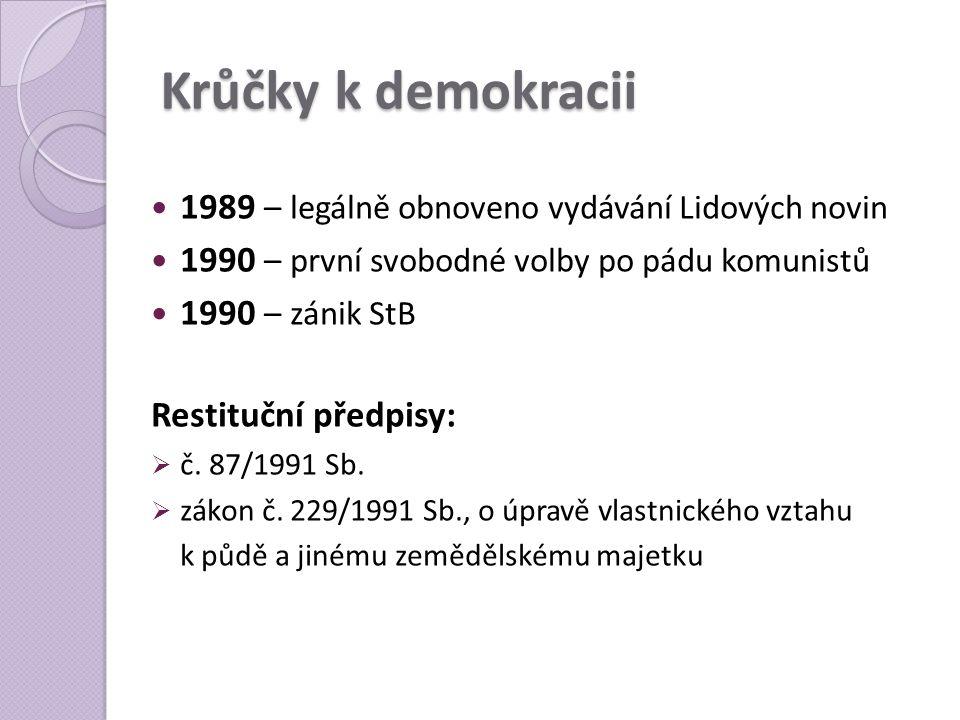 Krůčky k demokracii 1989 – legálně obnoveno vydávání Lidových novin