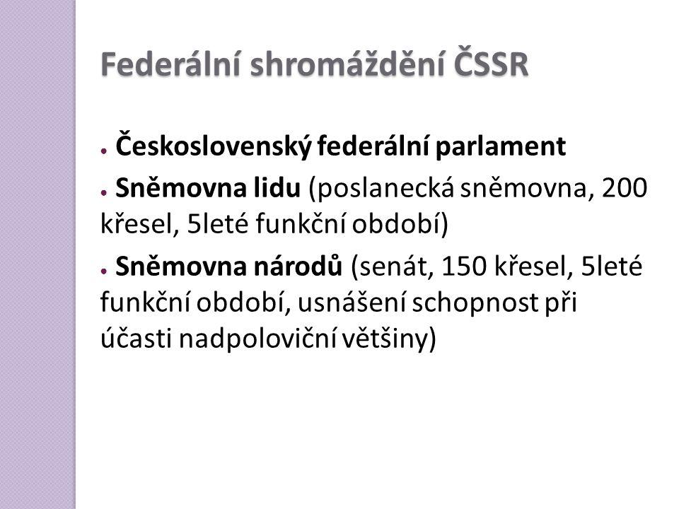 Federální shromáždění ČSSR