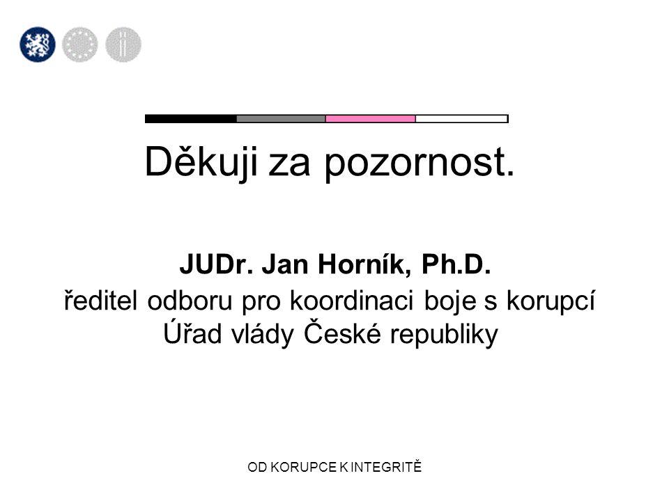 Děkuji za pozornost. JUDr. Jan Horník, Ph. D
