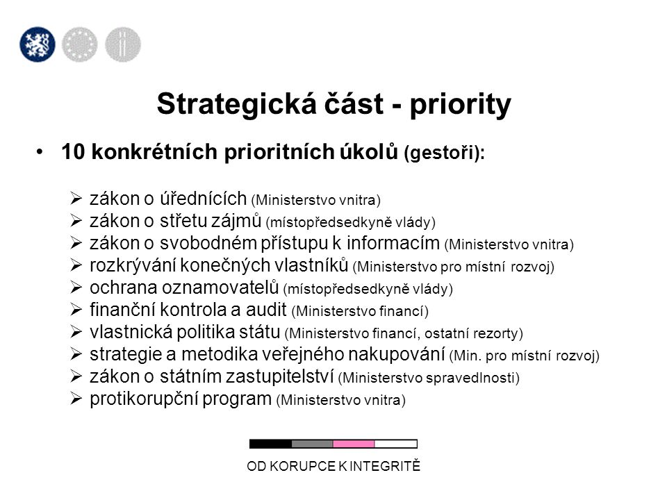 Strategická část - priority