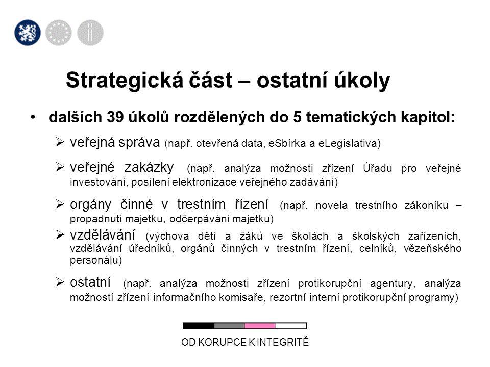 Strategická část – ostatní úkoly