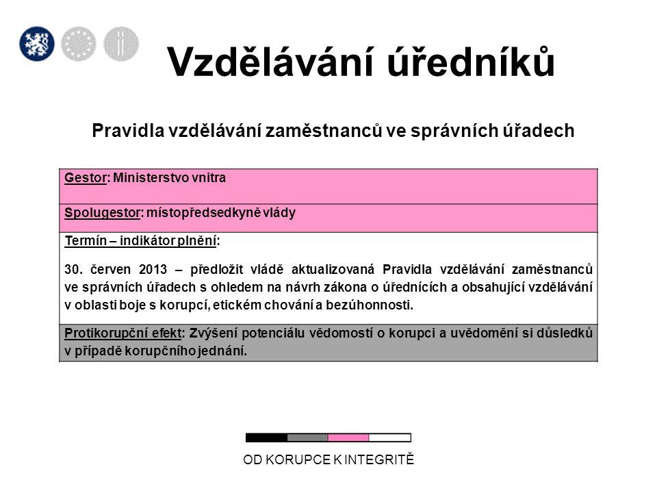 Vzdělávání úředníků Pravidla vzdělávání zaměstnanců ve správních úřadech. Gestor: Ministerstvo vnitra.