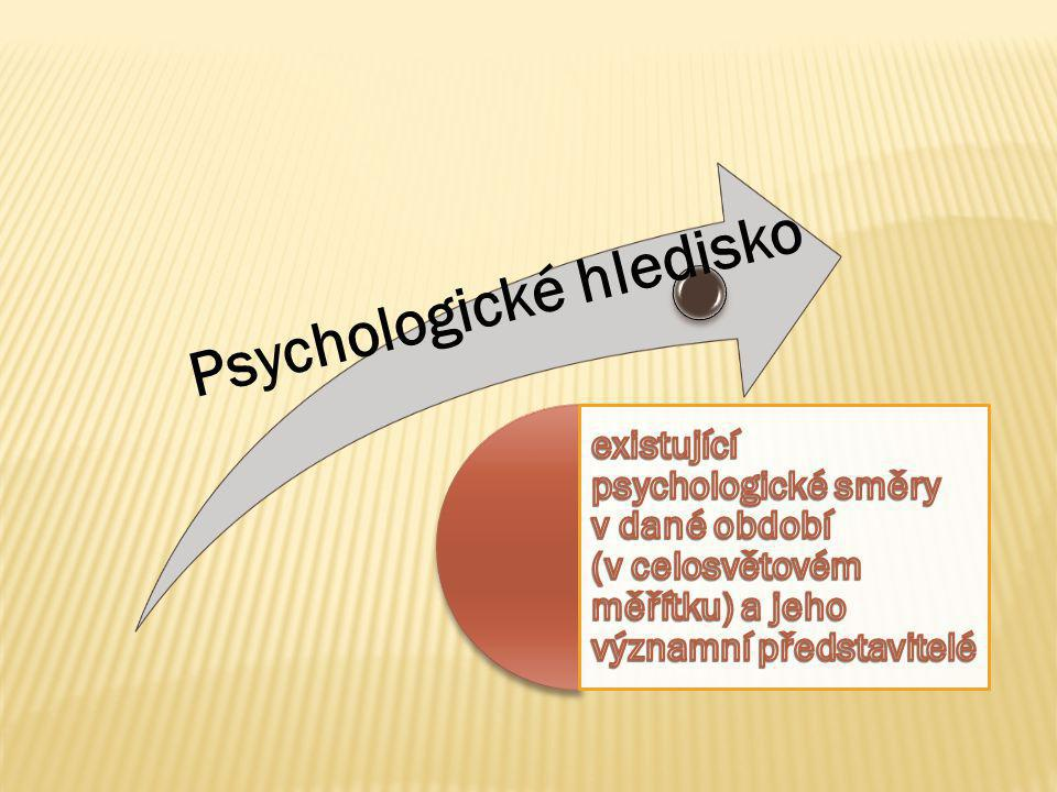 Psychologické hledisko
