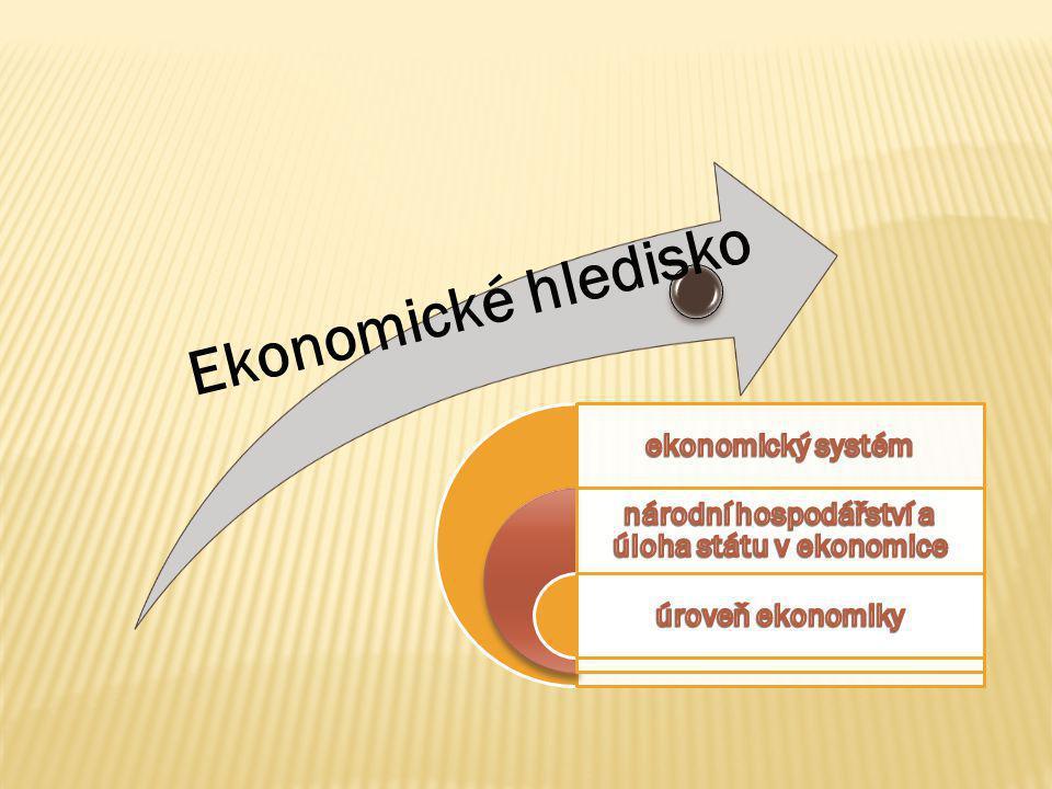 národní hospodářství a úloha státu v ekonomice