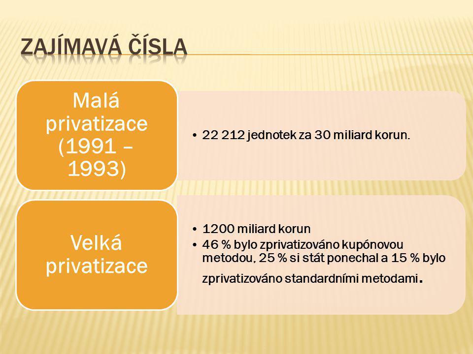Zajímavá čísla 22 212 jednotek za 30 miliard korun. 1200 miliard korun