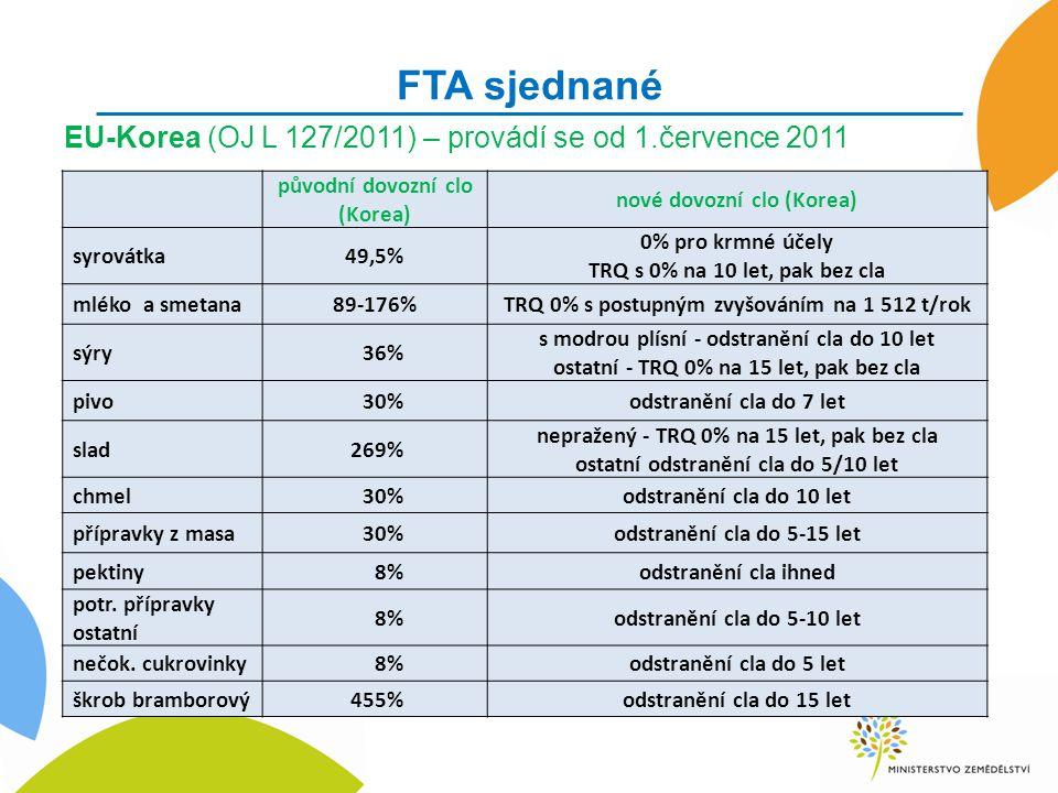FTA sjednané EU-Korea (OJ L 127/2011) – provádí se od 1.července 2011