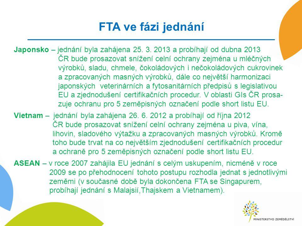FTA ve fázi jednání