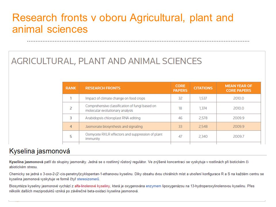 Research fronts v oboru Agricultural, plant and animal sciences