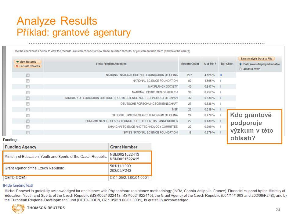 Analyze Results Příklad: grantové agentury