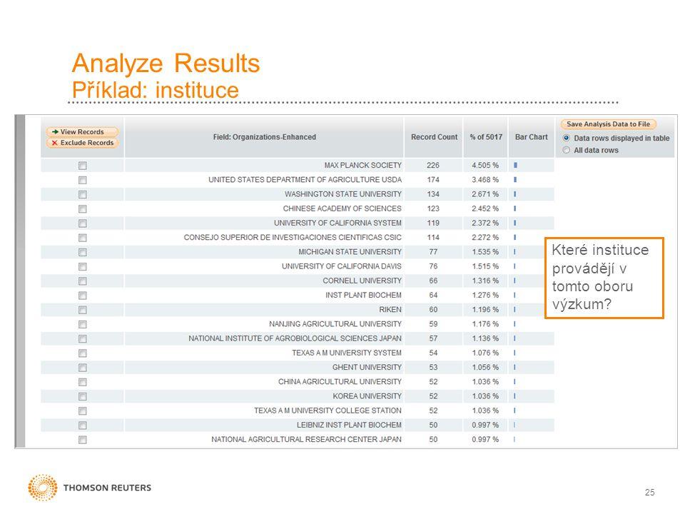 Analyze Results Příklad: instituce