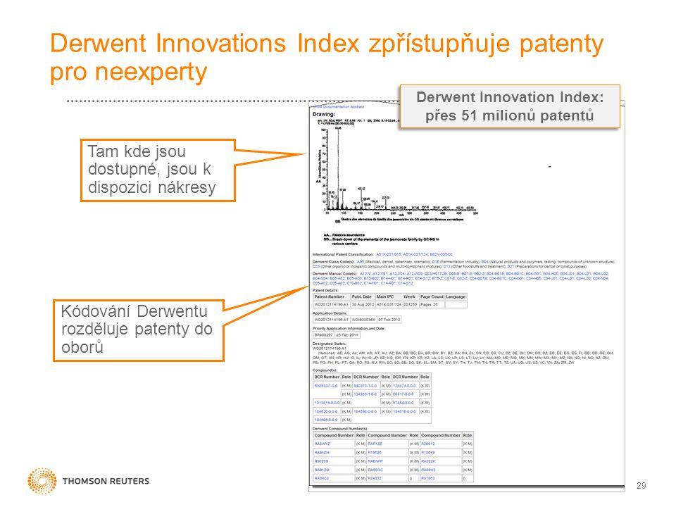 Derwent Innovations Index zpřístupňuje patenty pro neexperty