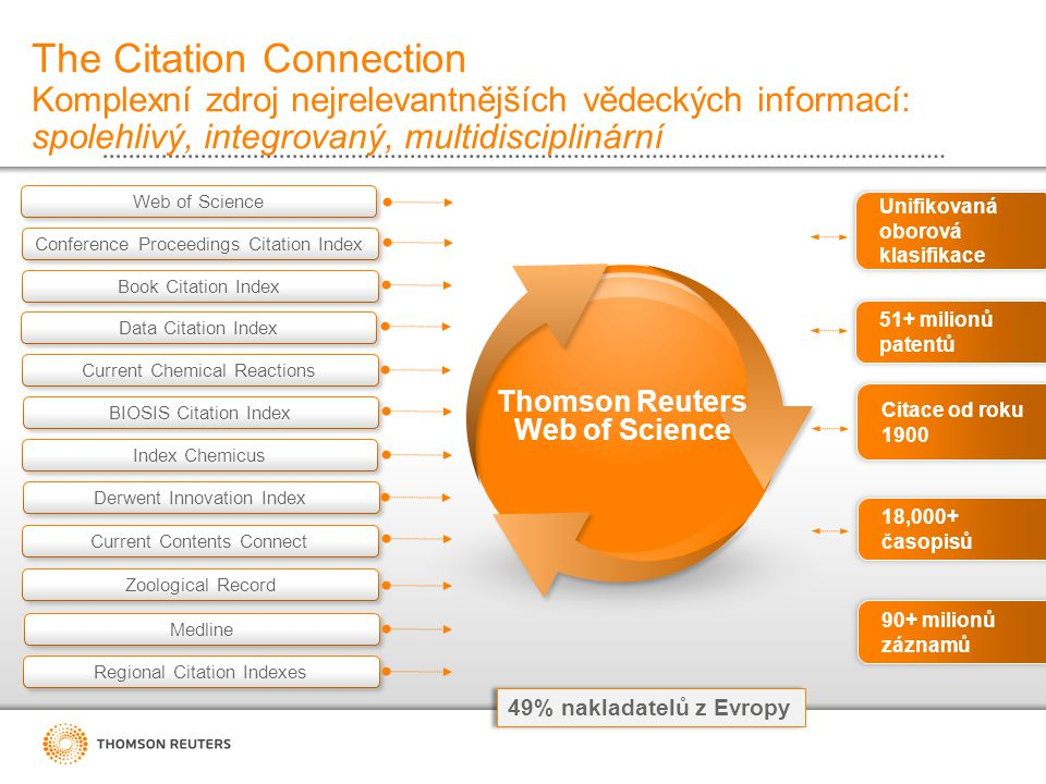Thomson Reuters Web of Science