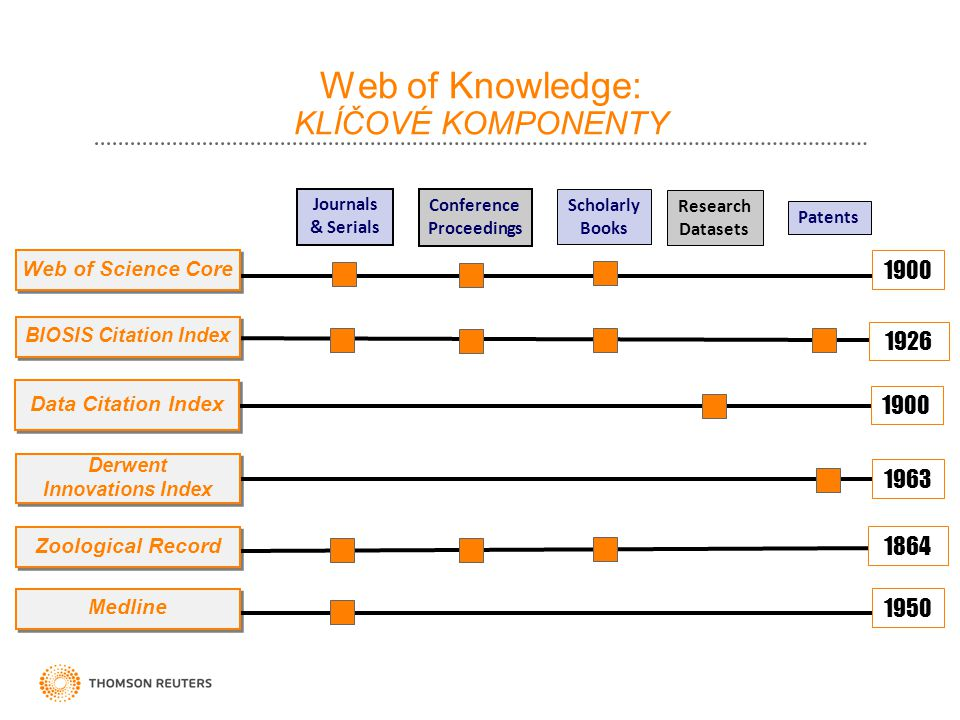 Web of Knowledge: KLÍČOVÉ KOMPONENTY