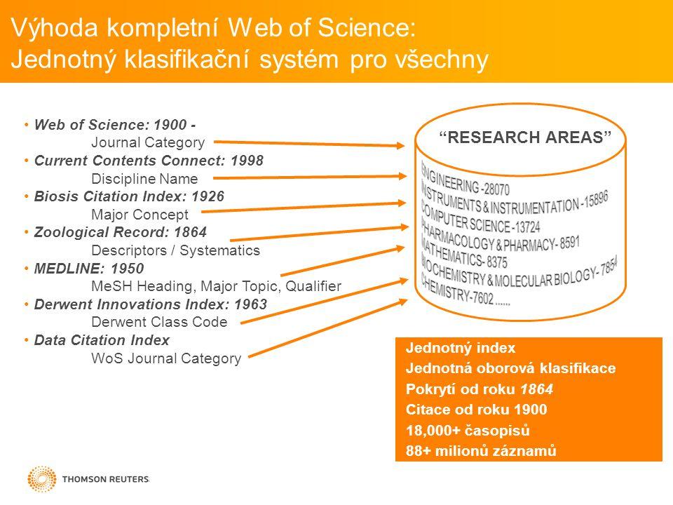 Výhoda kompletní Web of Science: