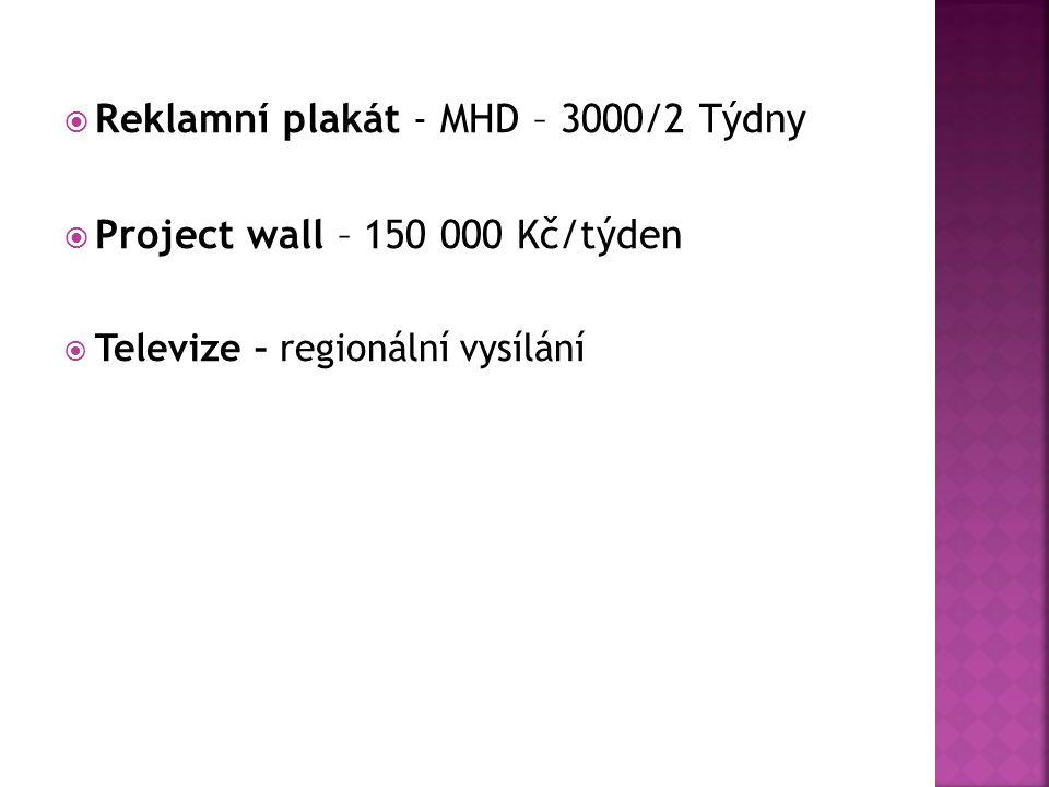 Reklamní plakát - MHD – 3000/2 Týdny Project wall – 150 000 Kč/týden