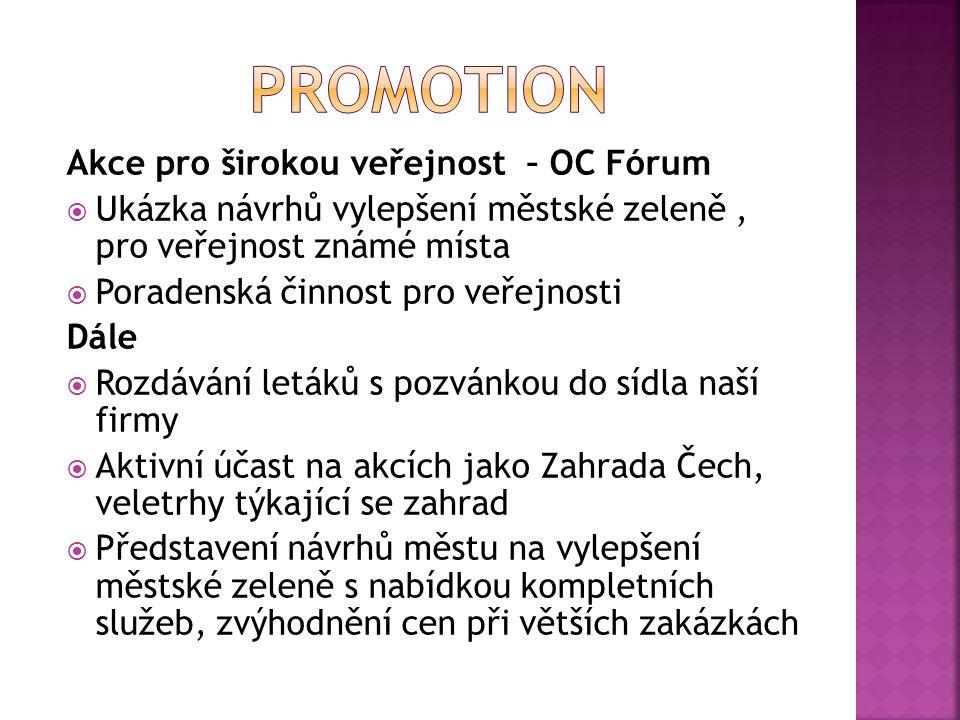 Promotion Akce pro širokou veřejnost – OC Fórum