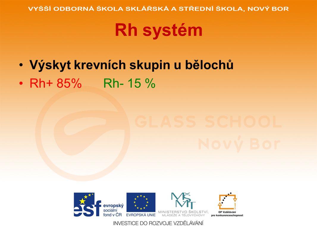 Rh systém Výskyt krevních skupin u bělochů Rh+ 85% Rh- 15 %