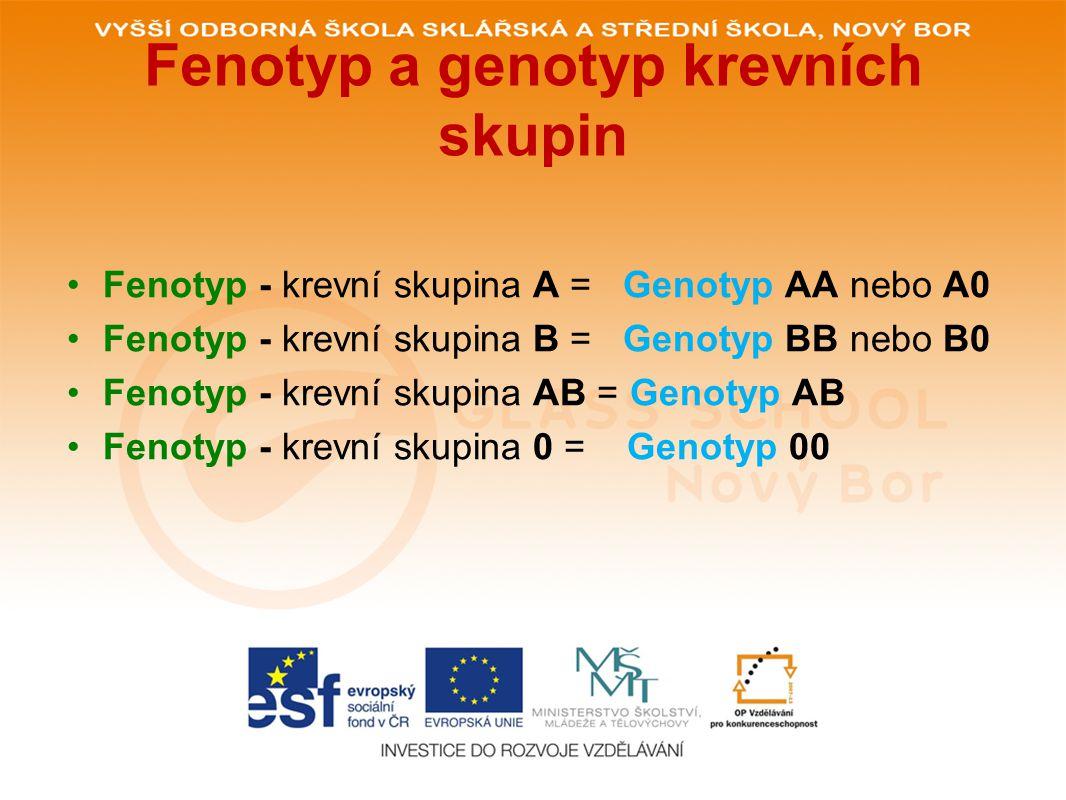 Fenotyp a genotyp krevních skupin
