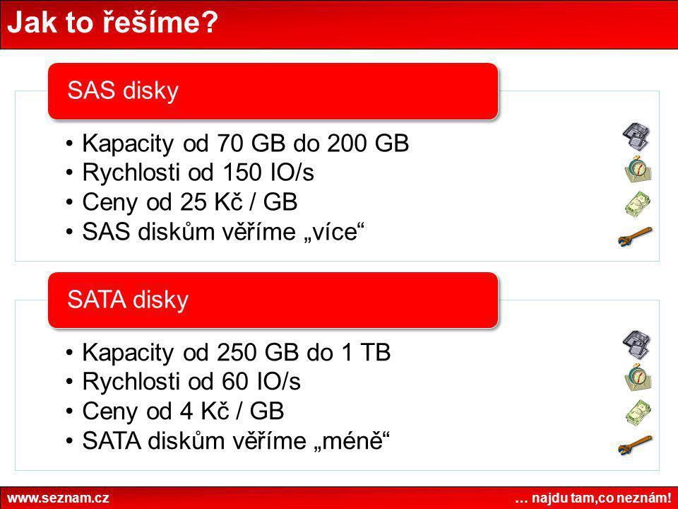 Jak to řešíme www.seznam.cz … najdu tam,co neznám! SAS disky
