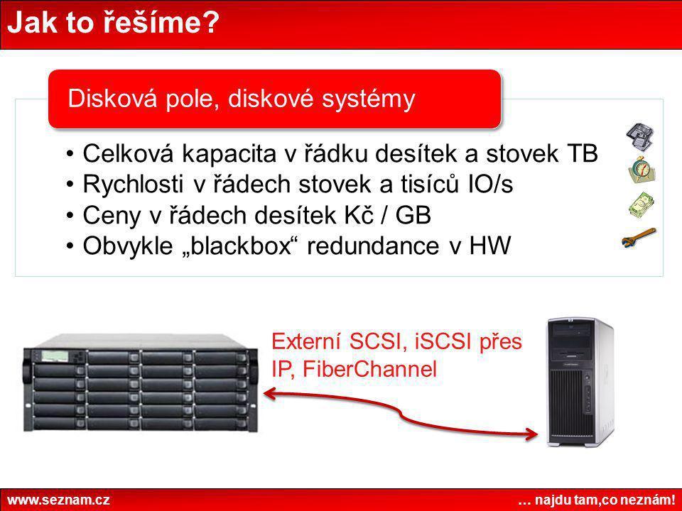 Jak to řešíme Externí SCSI, iSCSI přes IP, FiberChannel www.seznam.cz