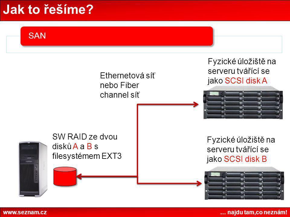 Jak to řešíme Fyzické úložiště na serveru tvářící se jako SCSI disk A